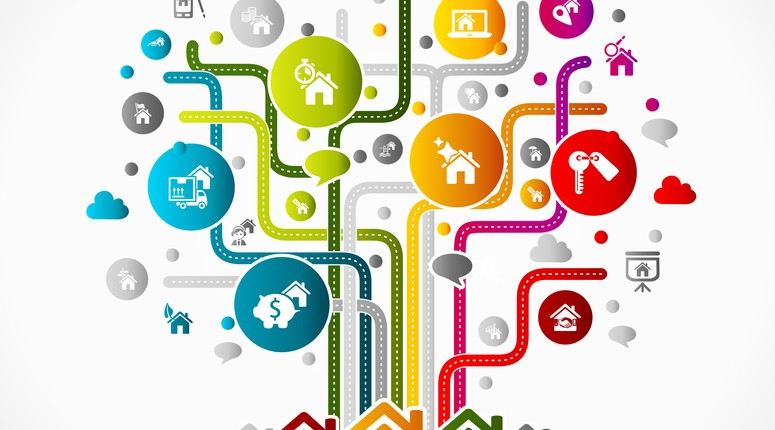 Real Estate Strategies